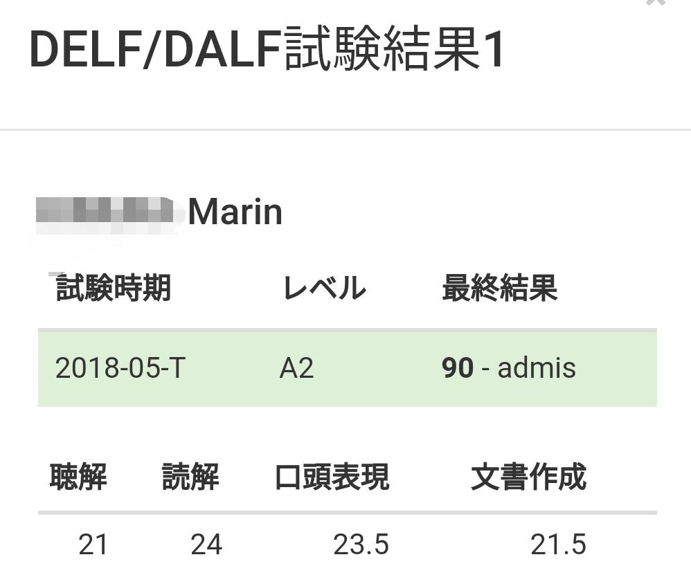 2018年DELF A2 試験当日の内容ネタバレ・合否結果はいつなのか解説